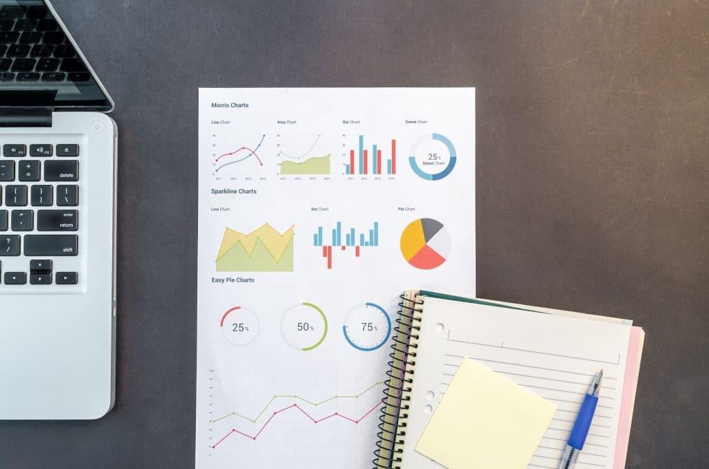 M Commerce Statistics - Charts